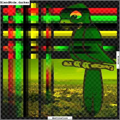 lib/ui/painting dart - external/github com/flutter/engine - Git at