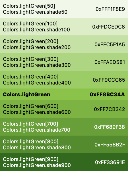 Lime Constant Colors Cl Material Library Dart Api